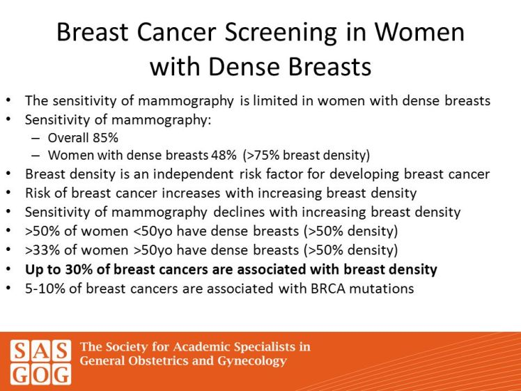 Breast+Cancer+Screening+in+Women+with+Dense+Breasts