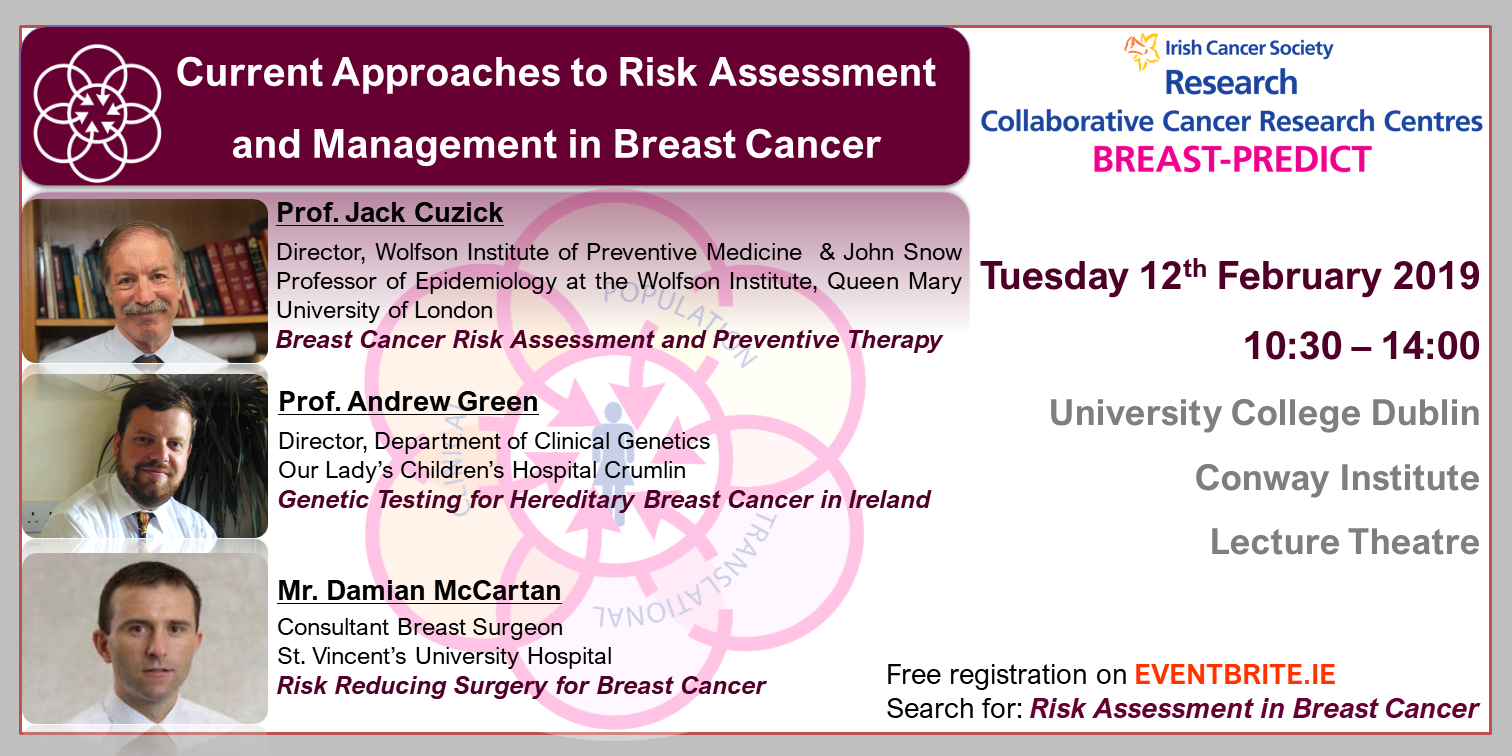 Eventbrite Risk Assessment in Breast Cancer(1)
