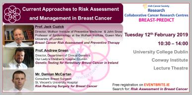 Eventbrite Risk Assessment in Breast Cancer(1)